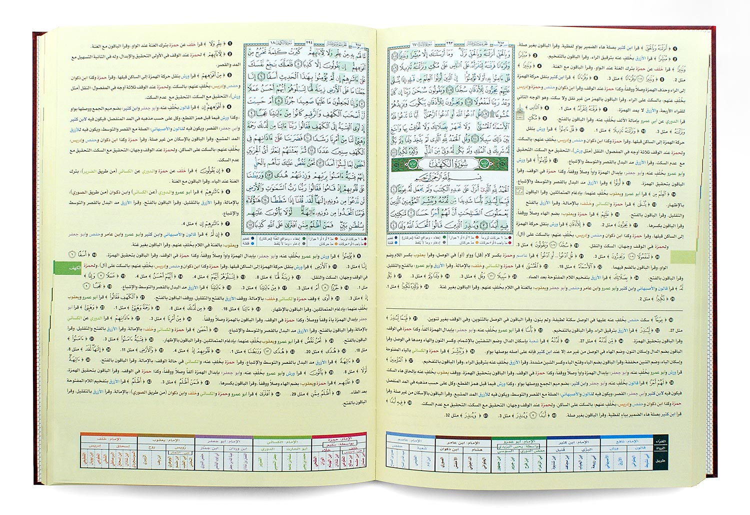 Tajweed Quran With The Ten Readings on the Margins