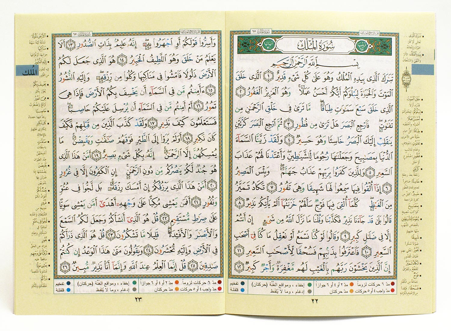 The Seven Savers Surahs - Quran